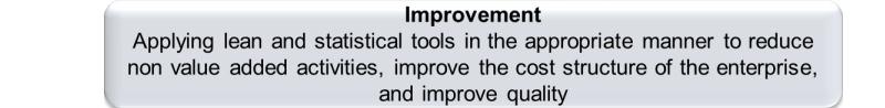 Direction Associates Inc: Practice Area Improvement